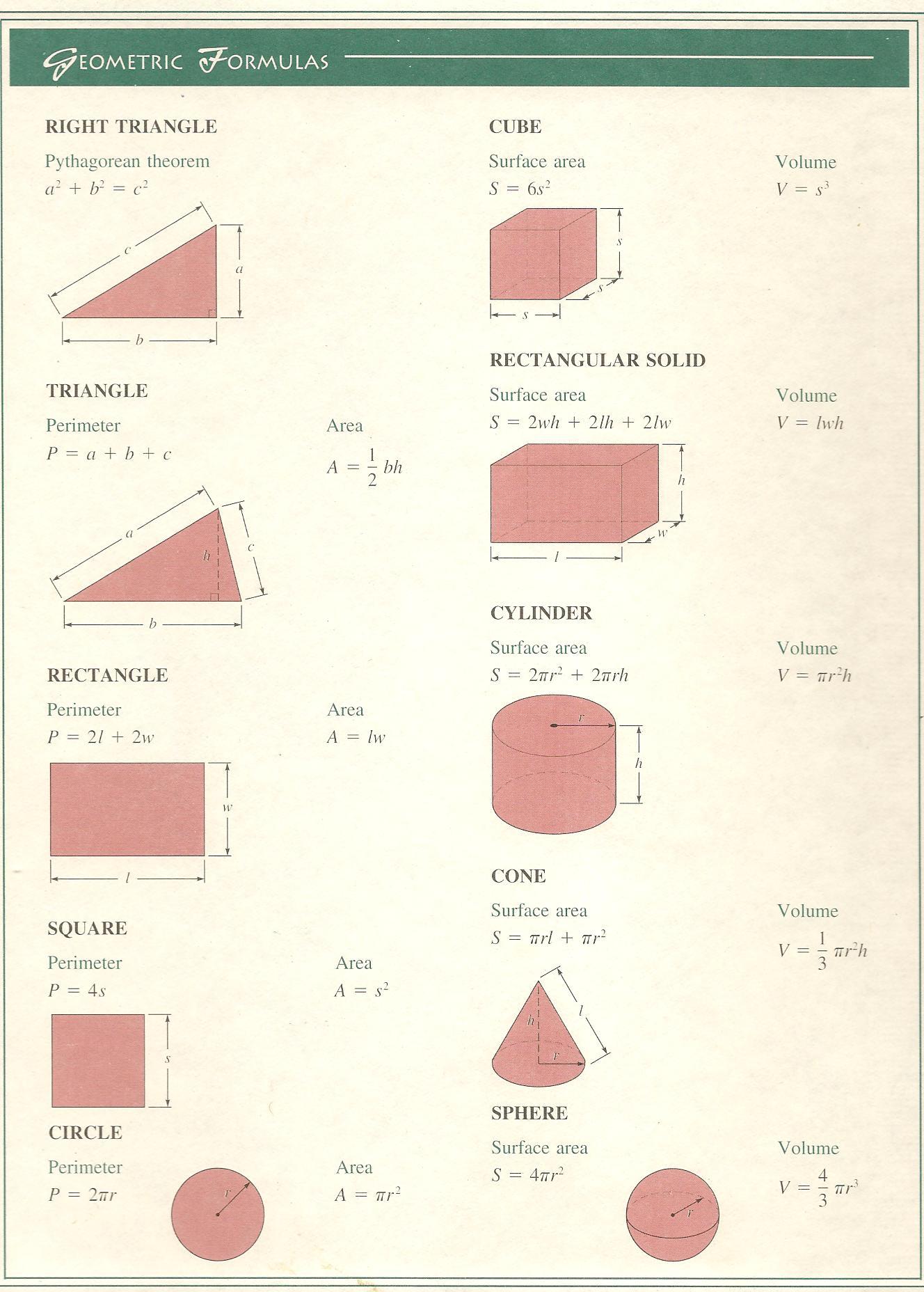 Algebra 1 Formulas Cheat Sheet Geometry reference sheet