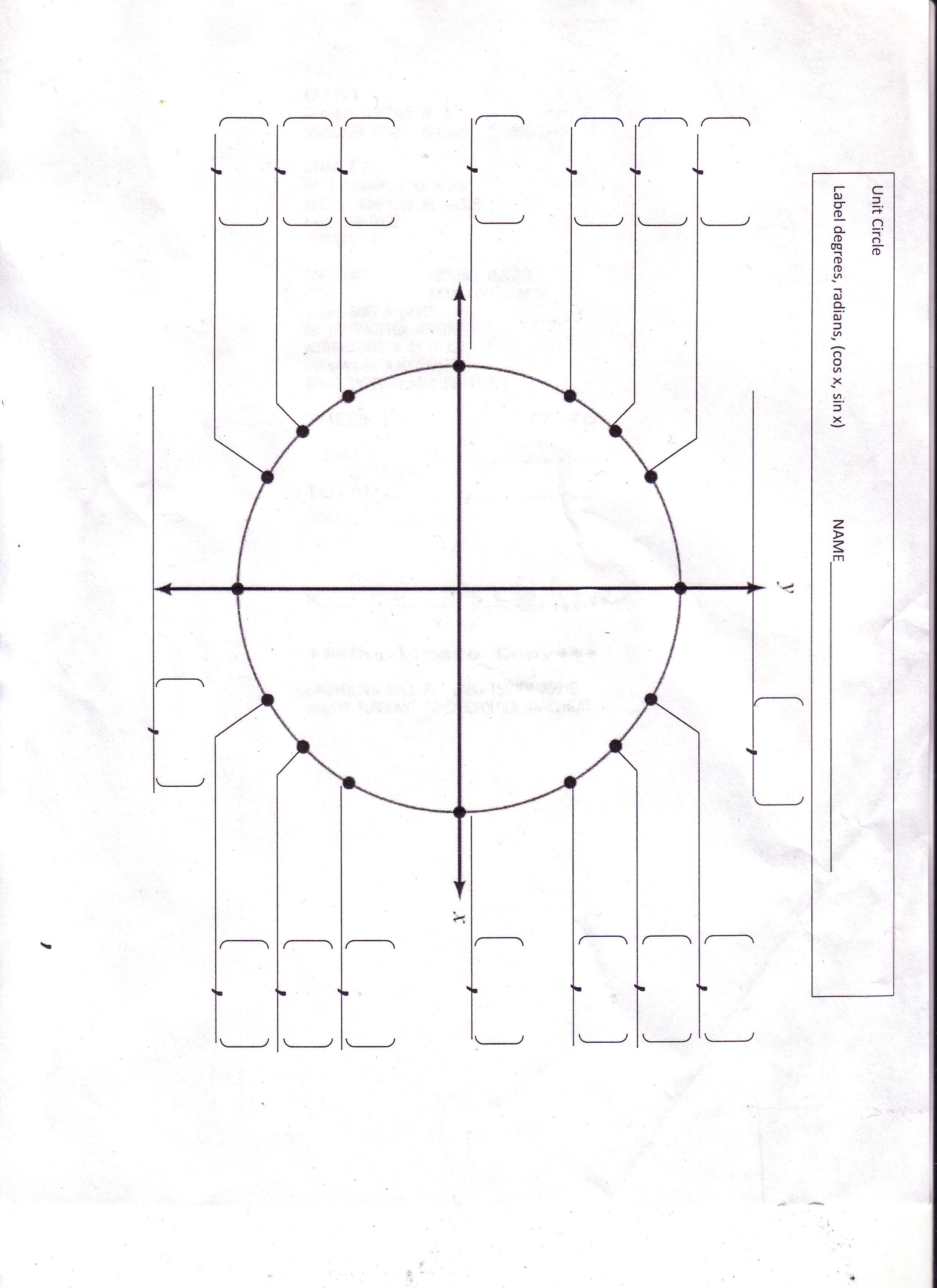 Blank Unit Circle Chart Blank unit circle